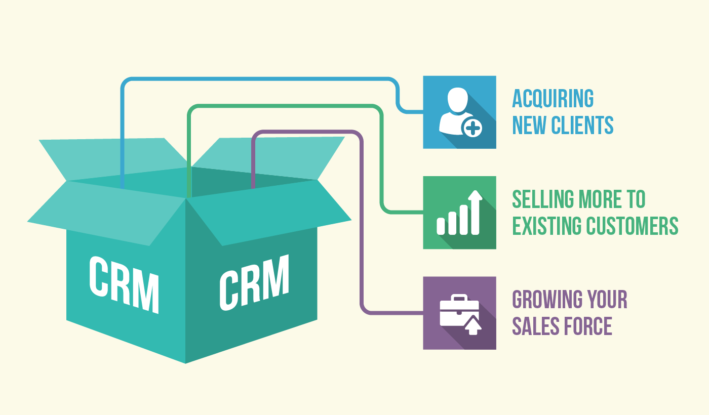 crm_benefits-02.png