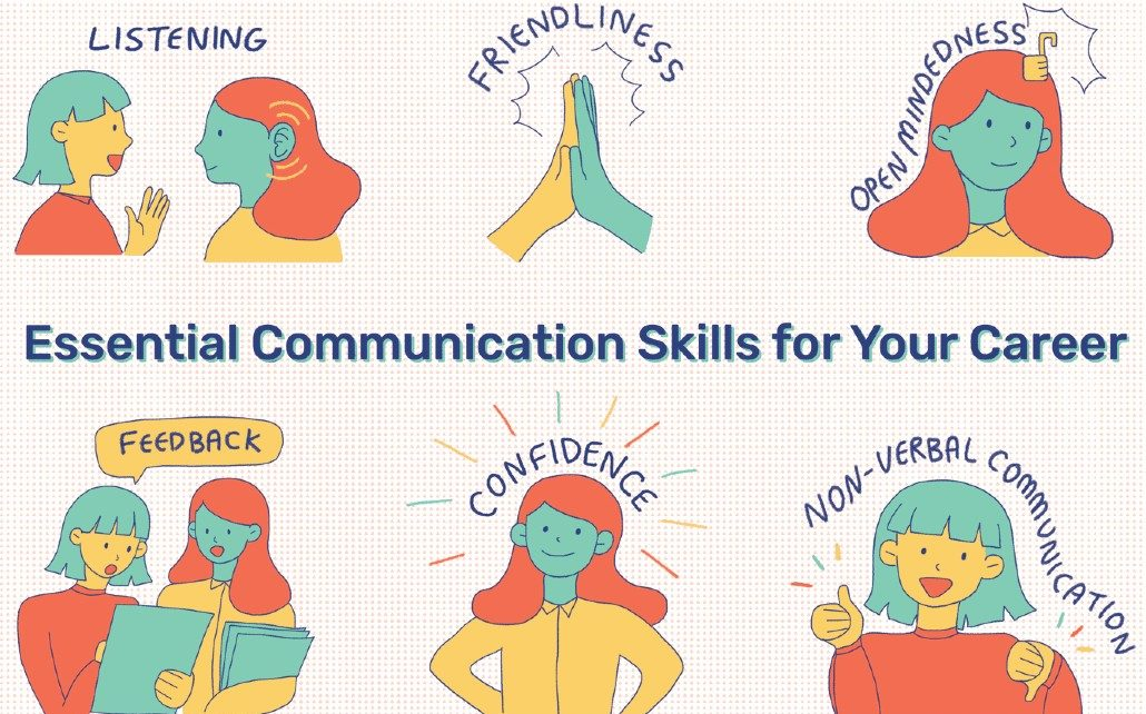 Communication- Skills