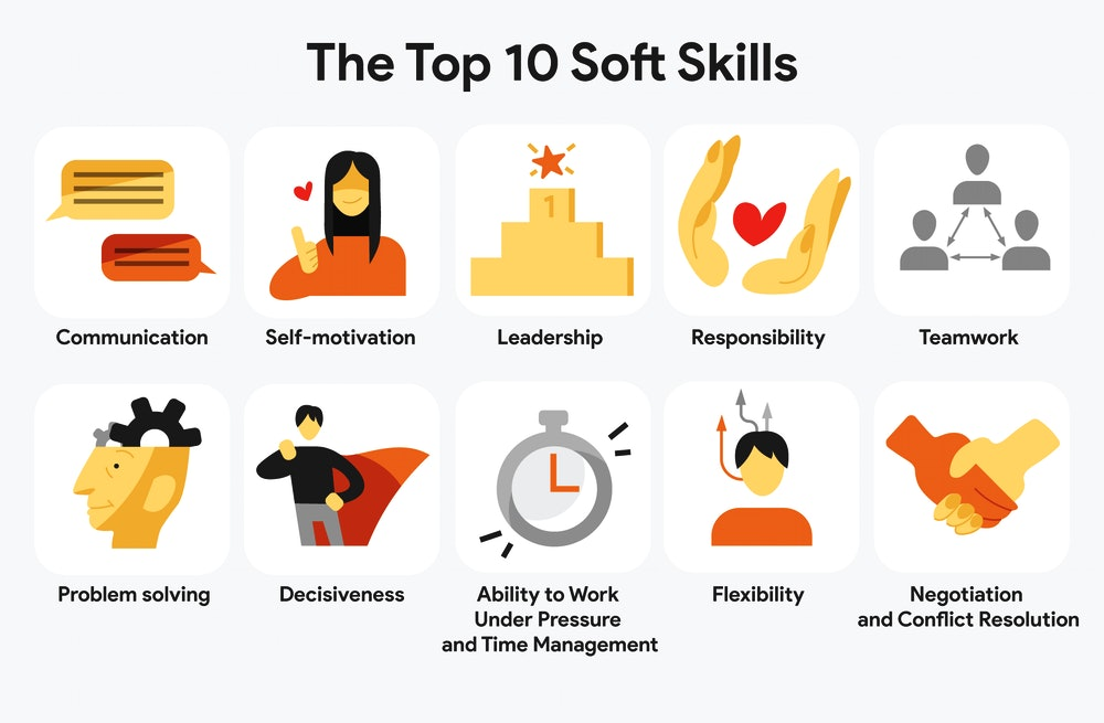 types-of-soft-skills