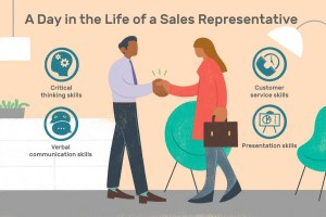 a day in life of sales representative